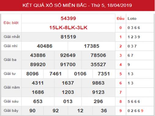 Thống kê SXMB – Dự đoán KQXSMB thứ 6 ngày 19/04/2019