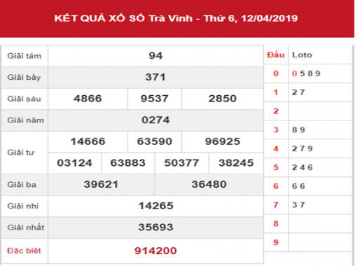 Dự đoán XSTV – Phân tích KQXS Trà Vinh thứ 6 ngày 19/04/2019