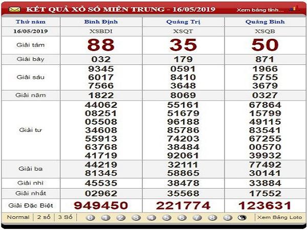 Thống kê VIP lô tô quảng bình ngày 28/06