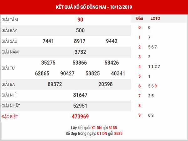 Soi cầu XSDN ngày 25/12/2019