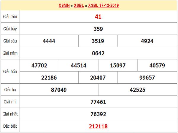 Soi cầu kqxsbl ngày 24/12 chuẩn 100%