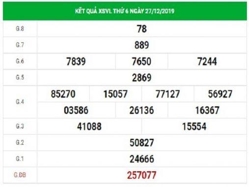 Soi cầu xổ số Vĩnh Long thứ 6 ngày 3/1/2020 tỷ lệ trúng cao