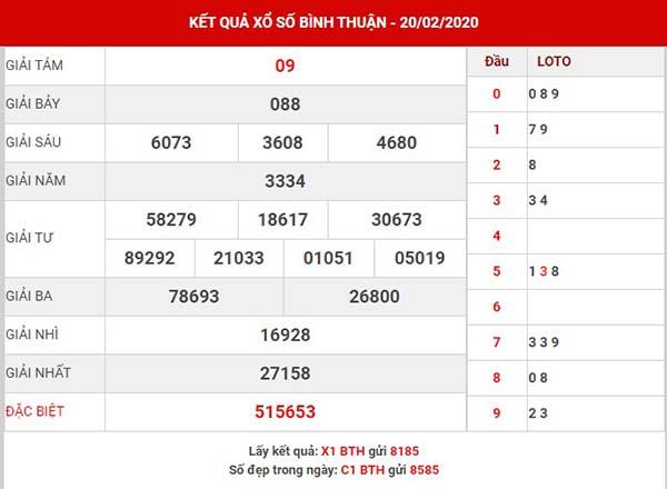 Soi cầu số đẹp XS Bình Thuận ngày 27-02-2020
