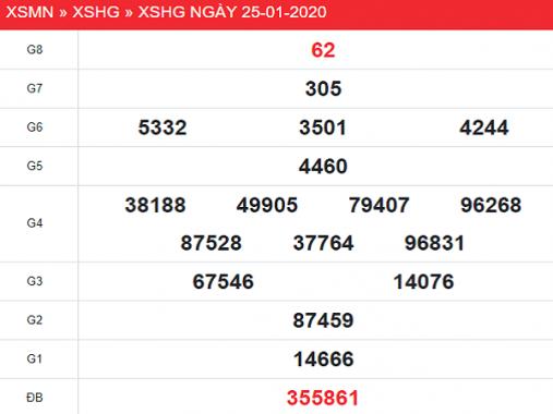 Soi cầu XSHG và thống kê Hậu Giang ngày 1/2/2020