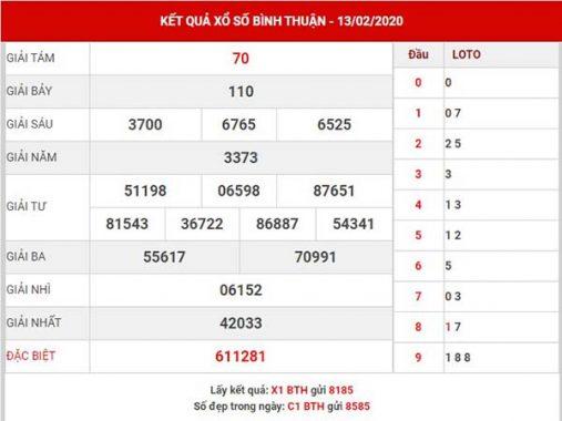 Soi cầu số đẹp xs Bình Thuận thứ 5 ngày 20-02-2020