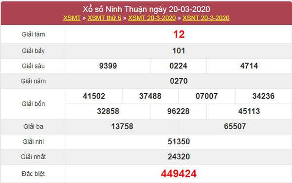 Soi cầu KQXS Ninh Thuận 27/3/2020 – Thống kê XSNT thứ 6
