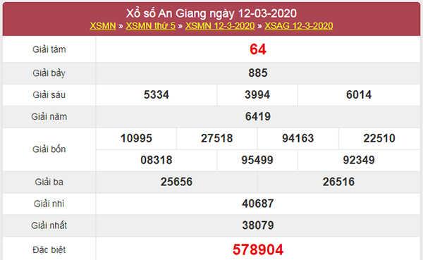 Soi cầu XS An Giang VIP 19/3/2020 (Thứ 5 ngày 19/3/2020)