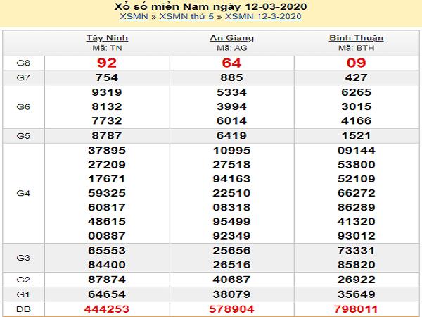 soi-cau-xsmn-13-3-2020-ket-qua-xsmn-12-3-min