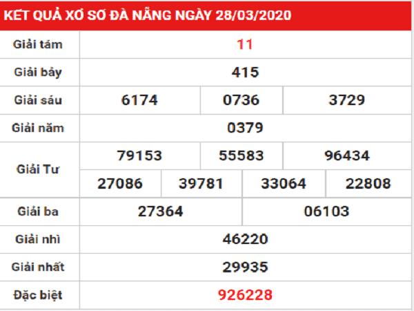 Soi cầu kết quả xổ số Quảng Ngãi ngày 25/04 chuẩn xác