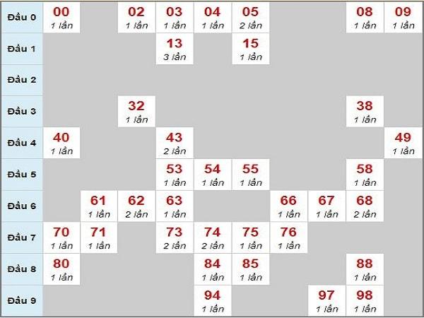 cau-mb-chay-3-ngay-27-4-2020-min