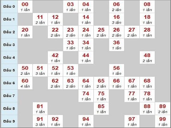 cau-mb-chay-3-ngay-14-5-2020-min