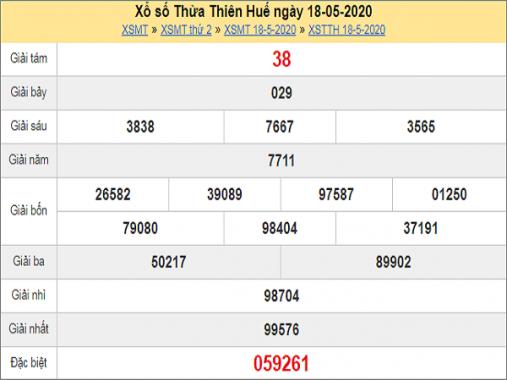 Soi cầu xổ số Thừa Thiên Huế 25/5/2020, chốt số dự đoán XSTTH hôm nay