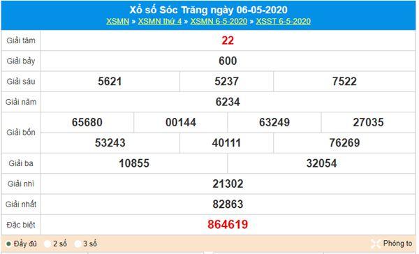 Soi cầu XSST 13/5/2020 - KQXS Sóc Trăng thứ 4 hôm nay