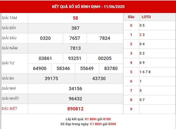 Soi cầu số đẹp SX Bình Định thứ 5 ngày 18-6-2020
