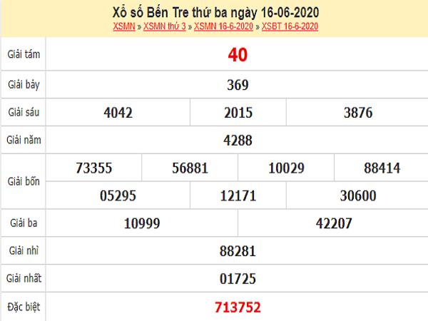 Soi cầu KQXSBT- xổ số bến tre ngày 23/06 hôm nay