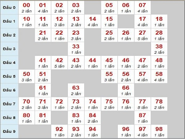cau-mb-chay-3-ngay-10-7-2020-min