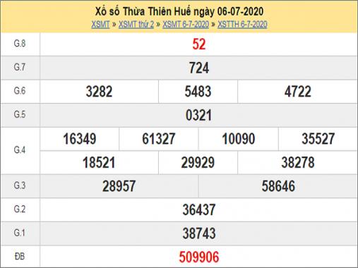 Soi cầu XSTTH ngày 13/7/2020, soi cầu xổ số Thừa Thiên Huế hôm nay