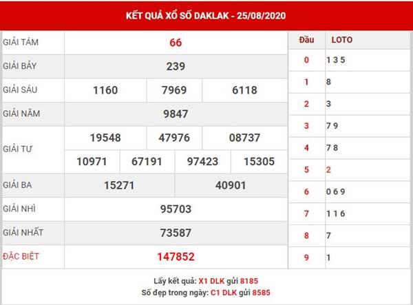 Soi cầu kết quả XS Daklak thứ 3 ngày 1-9-2020