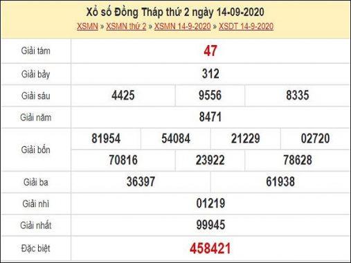 Soi cầu XSDT 21/9/2020 – Soi cầu XSDT siêu chuẩn xác hôm nay