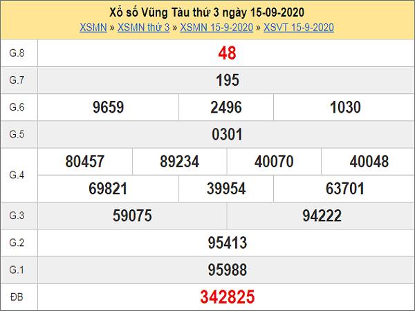Soi cầu KQXSVT ngày 22/09/2020- xổ số vũng tàu thứ 3 chuẩn