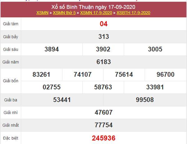 Soi cầu XSBTH 24/9/2020 chốt lô VIP Bình Thuận thứ 5