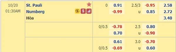 Kèo bóng đá giữa St. Pauli vs Nurnberg
