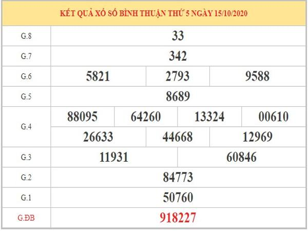 Soi cầu XSBT ngày 22/10/2020 dựa trên phân tích KQXSBT kỳ trước
