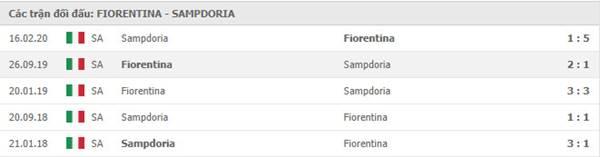 Tỷ lệ kèo giữa Fiorentina vs Sampdoria