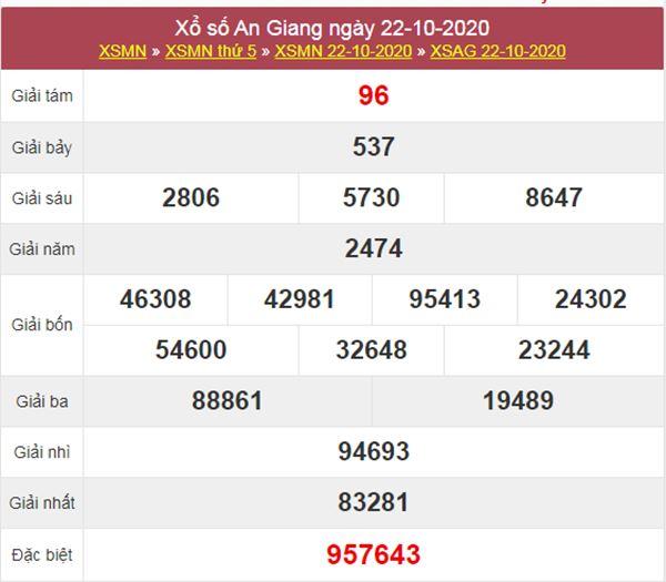 Soi cầu KQXS An Giang 29/10/2020 thứ 5 siêu chuẩn xác