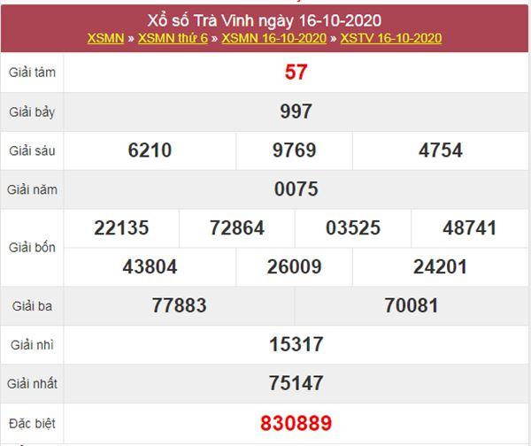 Soi cầu XSTV 23/10/2020 chốt lô số đẹp Trà Vinh thứ 6