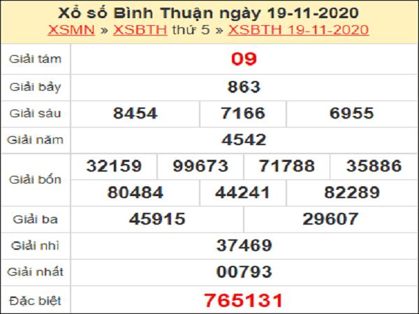 Soi cầu KQXSBT ngày 26/11/2020- xổ số bình thuận