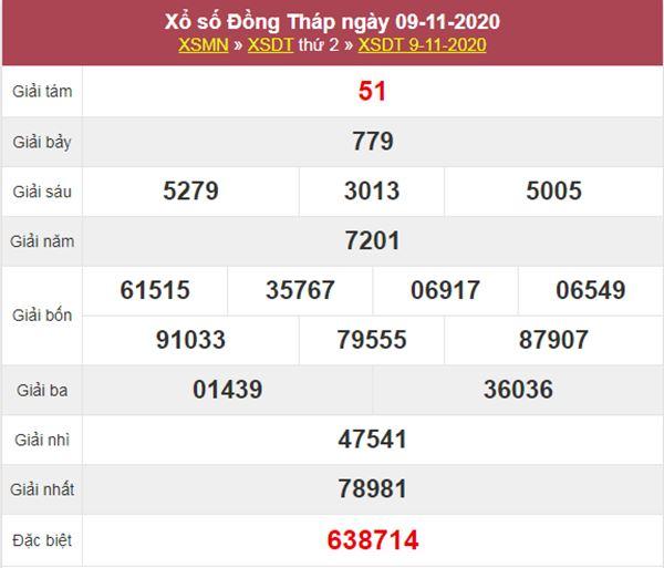 Soi cầu XSDT 16/11/2020 chốt KQXS Đồng Tháp thứ 2