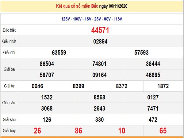 Soi cầu KQXSMB ngày 07/11/2020- xổ số miền bắc chi tiết