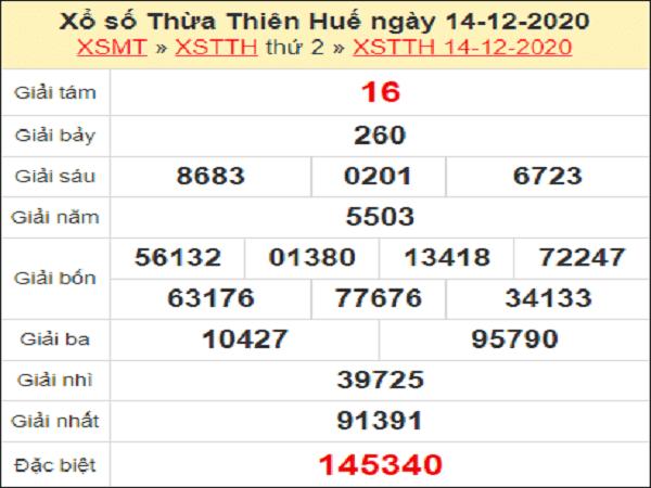 Soi cầu XSTTH ngày 21/12//2020- xổ số thừa thiên huế chắc trúng