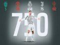 Tin bóng đá quốc tế tối 4/12: Ronaldo có mục tiêu mới