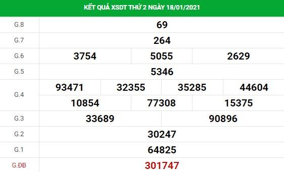 Soi cầu XS Đồng Tháp chính xác thứ 2 ngày 25/01/2021