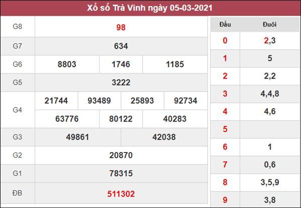 Soi cầu XSTV 12/3/2021 chốt bạch thủ lô Trà Vinh thứ 6