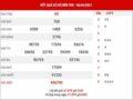 Soi cầu XSBTR ngày 13/4/2021 – Soi cầu KQ xổ số Bến Tre thứ 3