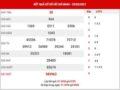 Soi cầu XSHCM ngày 3/4/2021 – Soi cầu KQ Hồ Chí MInh thứ 7 chuẩn xác