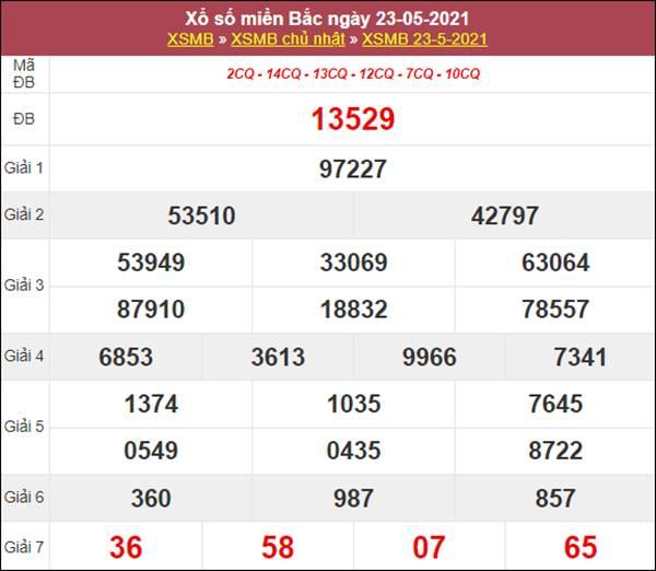 Soi cầu XSMB 24/5/2021 chốt bạch thủ lô miền Bắc