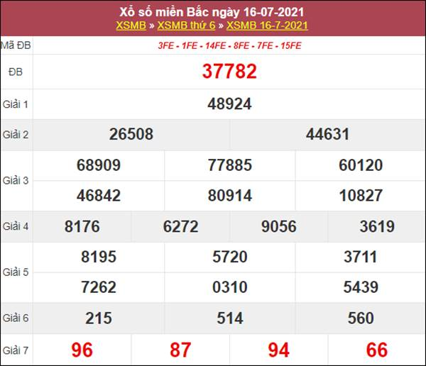 Soi cầu XSMB 17/7/2021 chốt lô VIP miền Bắc siêu chuẩn