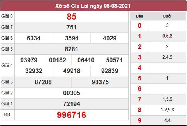 Soi cầu XSGL 13/8/2021 chốt bạch thủ lô Gia Lai thứ 6