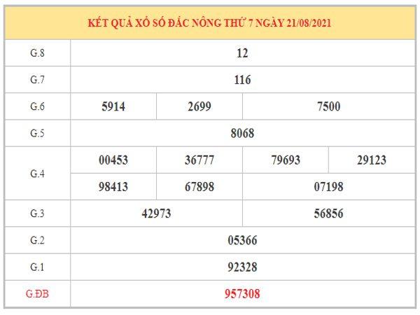 Soi cầu XSDNO ngày 28/8/2021 dựa trên kết quả kì trước
