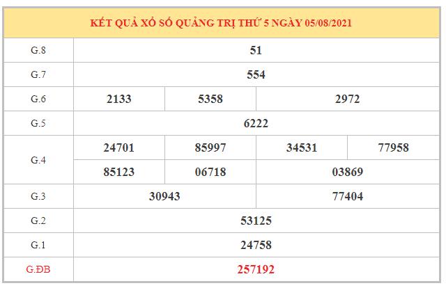 Soi cầu XSQTR ngày 12/8/2021 dựa trên kết quả kì trước