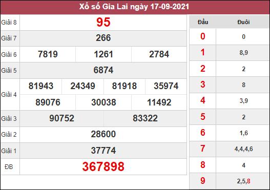 Soi cầu KQXSGL ngày 24/9/2021 dựa trên kết quả kì trước