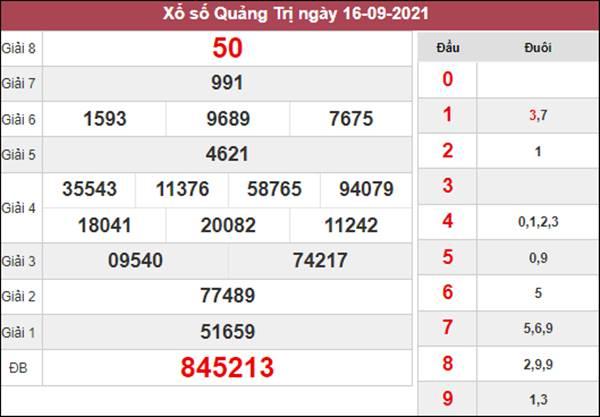 Soi cầu SXQT 23/9/2021 thứ 5 chốt bạch thủ lô cực chuẩn