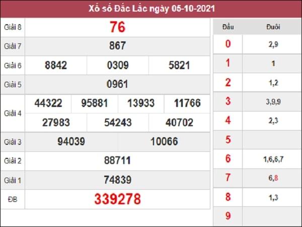 Soi Cầu XSDLK 12-10-2021